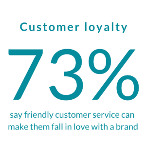 Customer delight can create love for your brand
