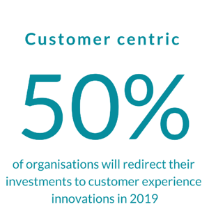 Customer delight is customer-centric in nature