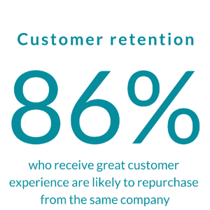 Customer delight can transform retention